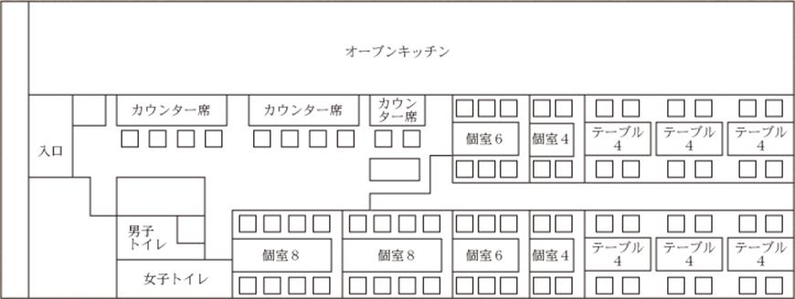 tenpo_floor